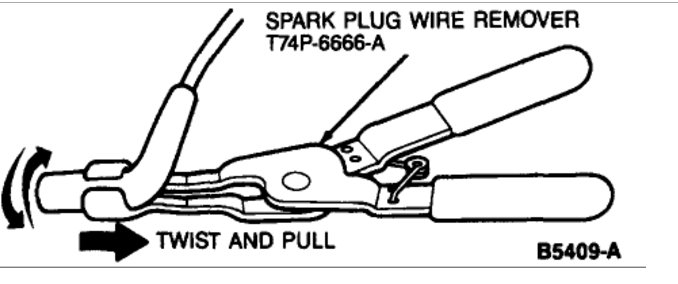 1996 Ford Explorer Spark Plugs: Where Can I Find a Spark