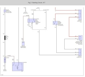 Starter Relay and Fuse: Where Is the Starter Relay and