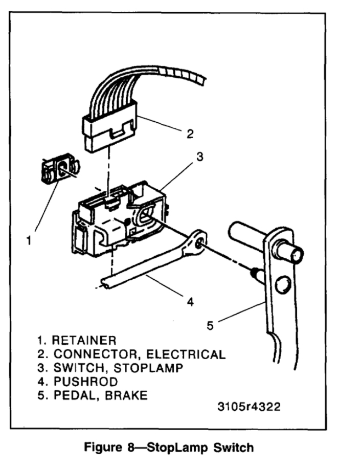 2000 Chevy Silverado Brake Light Switch Wiring Diagram : chevy, silverado, brake, light, switch, wiring, diagram, Brake, Light, Switch, Replacement, Instructions, Please?:, Think