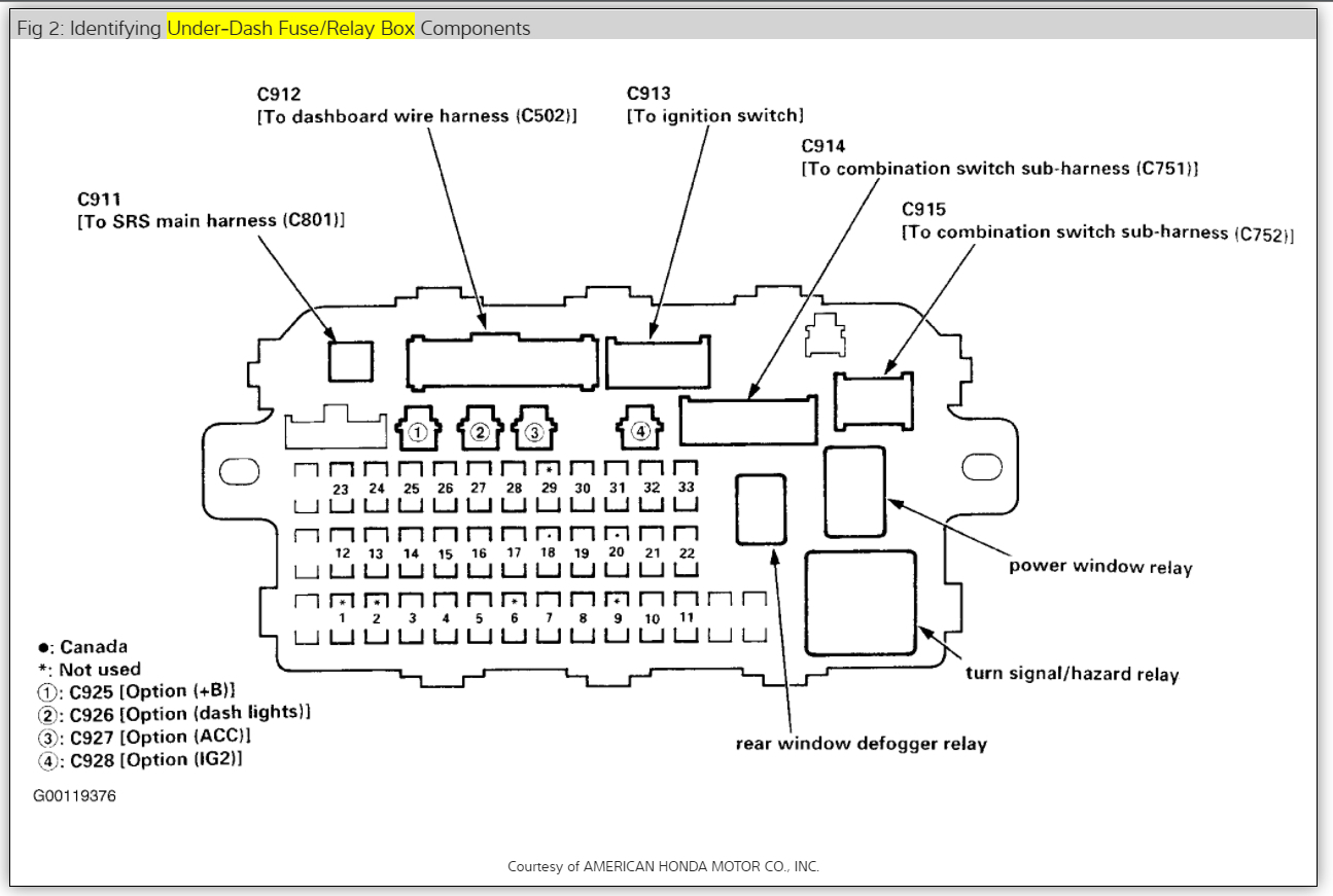 2004 honda odyssey dvd wiring diagram anderson plug fuel pump and main relay location where is the
