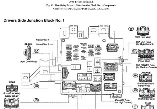 small resolution of fuse diagram 99 toyota sienna wiring diagram name 2003 toyota sienna fuse box