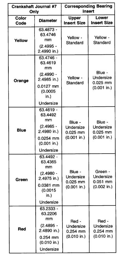 2000 Jeep Cherokee 4.0 Oil Capacity : cherokee, capacity, Jeep:, Cherokee, Capacity