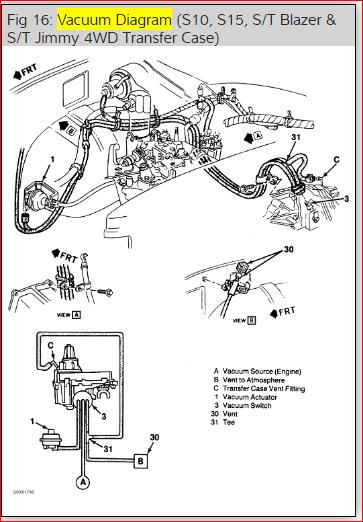 S10 4wd Vacuum Diagram : vacuum, diagram, Engine, Vacuum, Diagrams:, Diagrams, Please?