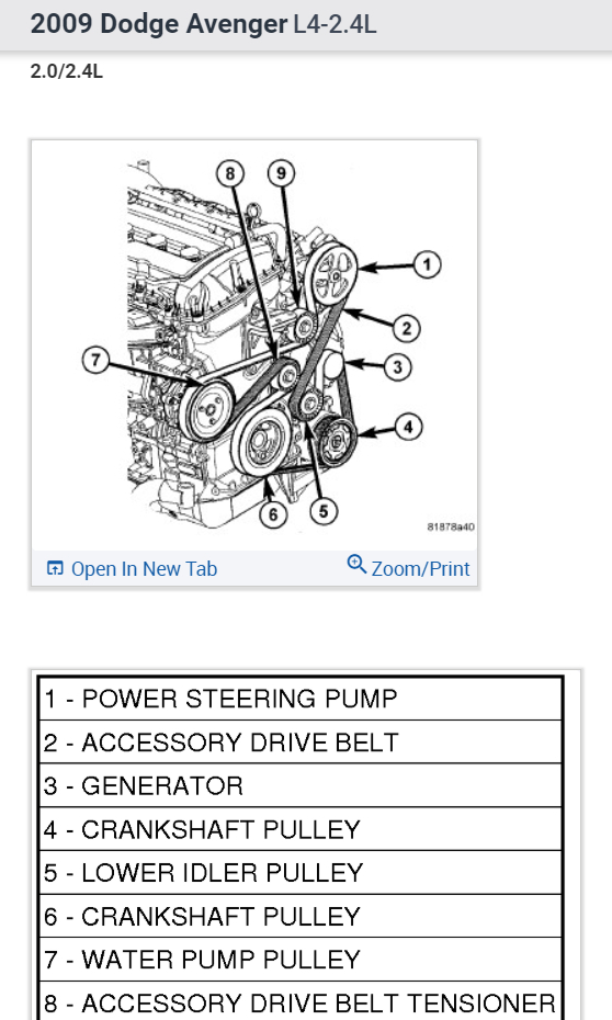 2012 Chrysler 200 Belt Diagram : chrysler, diagram, Serpentine, Installation, Routing?: