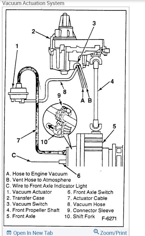 S10 4wd Vacuum Diagram : vacuum, diagram, Chevy, Blazer, Vacuum, Diagram, Wiring, Export, Bear-remark, Bear-remark.congressosifo2018.it