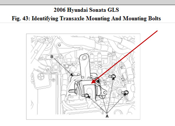 Where Is the Transmission Mount?: I Have Some Vibration