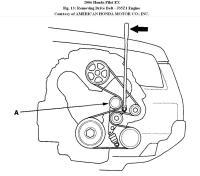 2003 Kia Optima Engine Diagram 2003 Chevrolet Trailblazer ...
