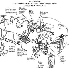 1999 Toyota 4runner Ground Wiring Diagram Tekonsha P3 Ranger 4x4: 2000 4x4. 4x4 Will Not Engage. Green Indicator ...