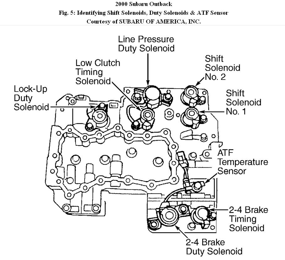 Outback Transmission Problem: I Have a 2000 Subaru Outback