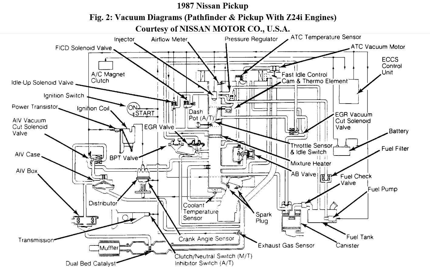 Vacuum Diagram For A Z24 Four Cylinder Two Wheel Drive