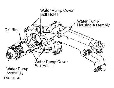 1996 Oldsmobile Aurora Water Pump: 1996 Oldsmobile Aurora