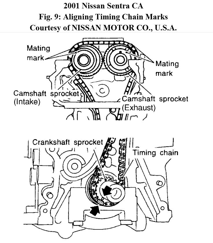 Service manual [How To Set Timing Chain On A 2001 Chrysler