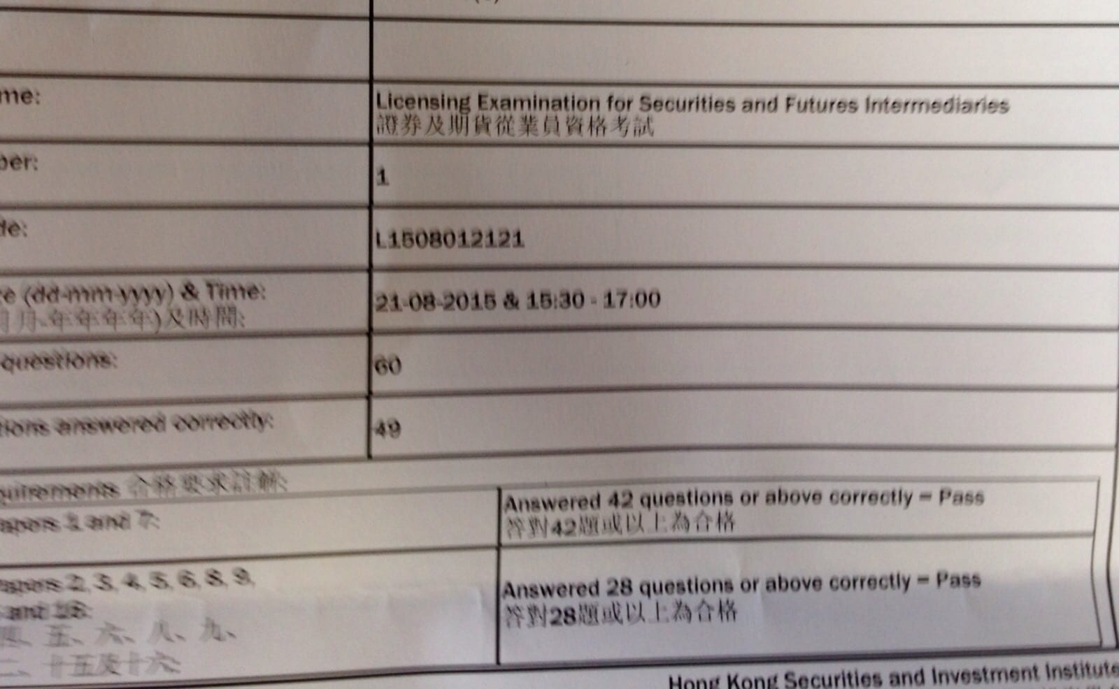 Chris 21/8/2015 HKSI Paper 1 Pass