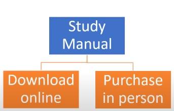 LE HKSI Paper 1.2.3.5.6.7.8.9.11.12 Study Manual - 2020 Edition