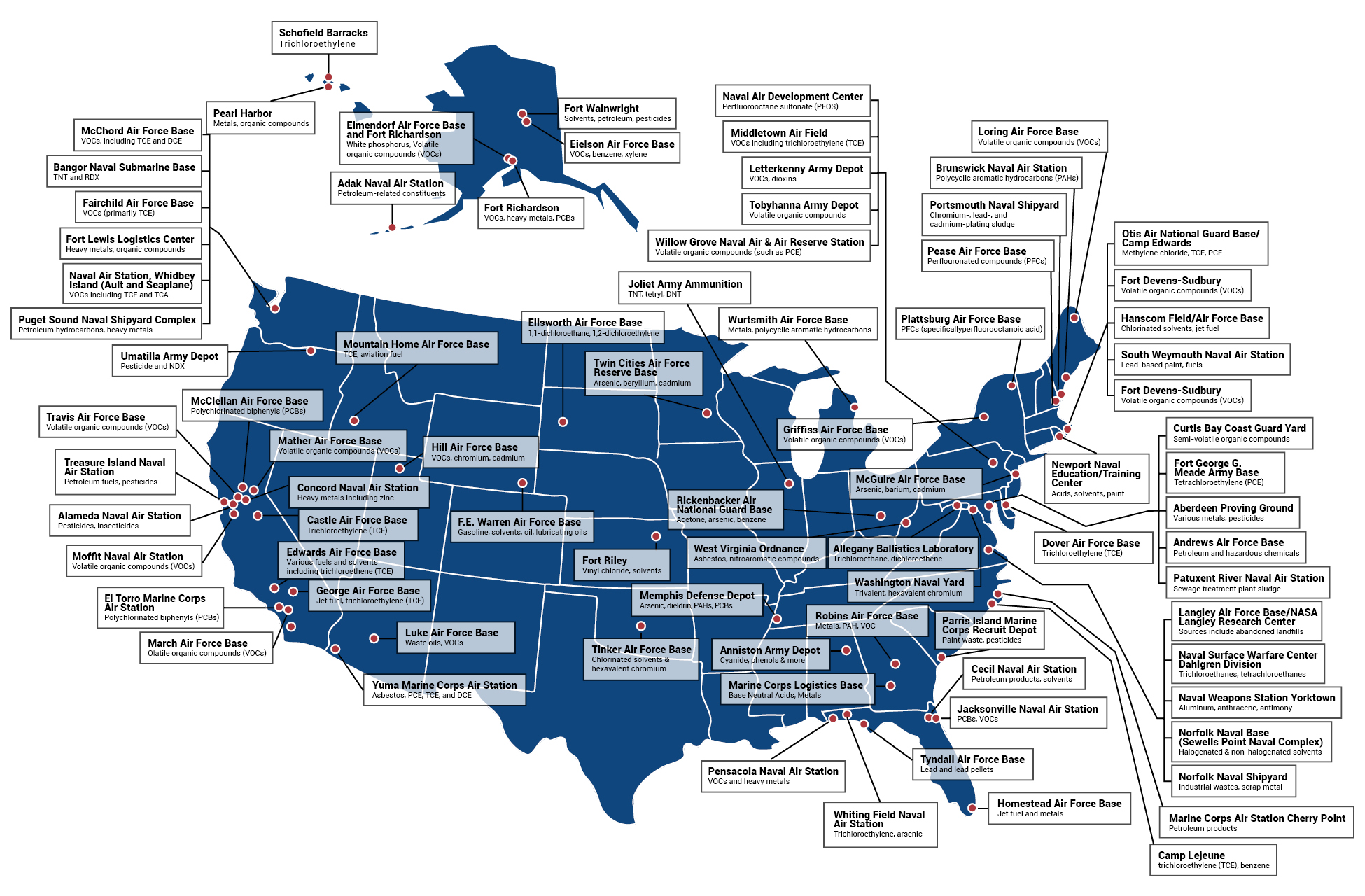 Exposures And Military Bases In The United States