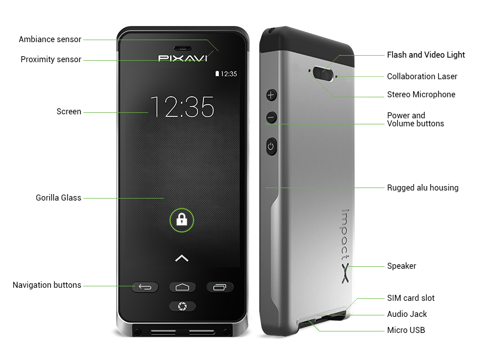 Intrinsically Safe Smartphone Without Cameras