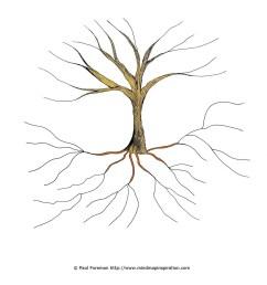 tree template process template frayer diagram template [ 1689 x 1463 Pixel ]