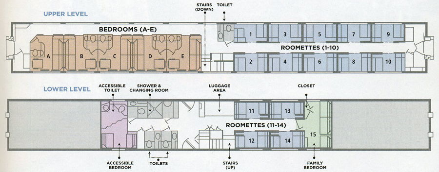 Amtrak SuperLiner sleeper car layout.