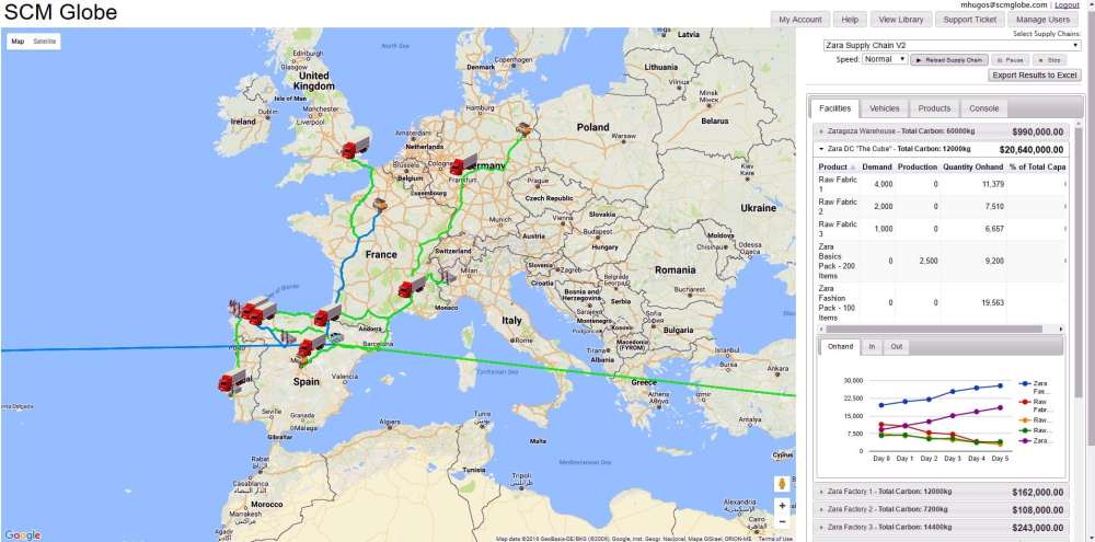 medium resolution of a map of europe with routes highlighted in green and computer generated images of semi