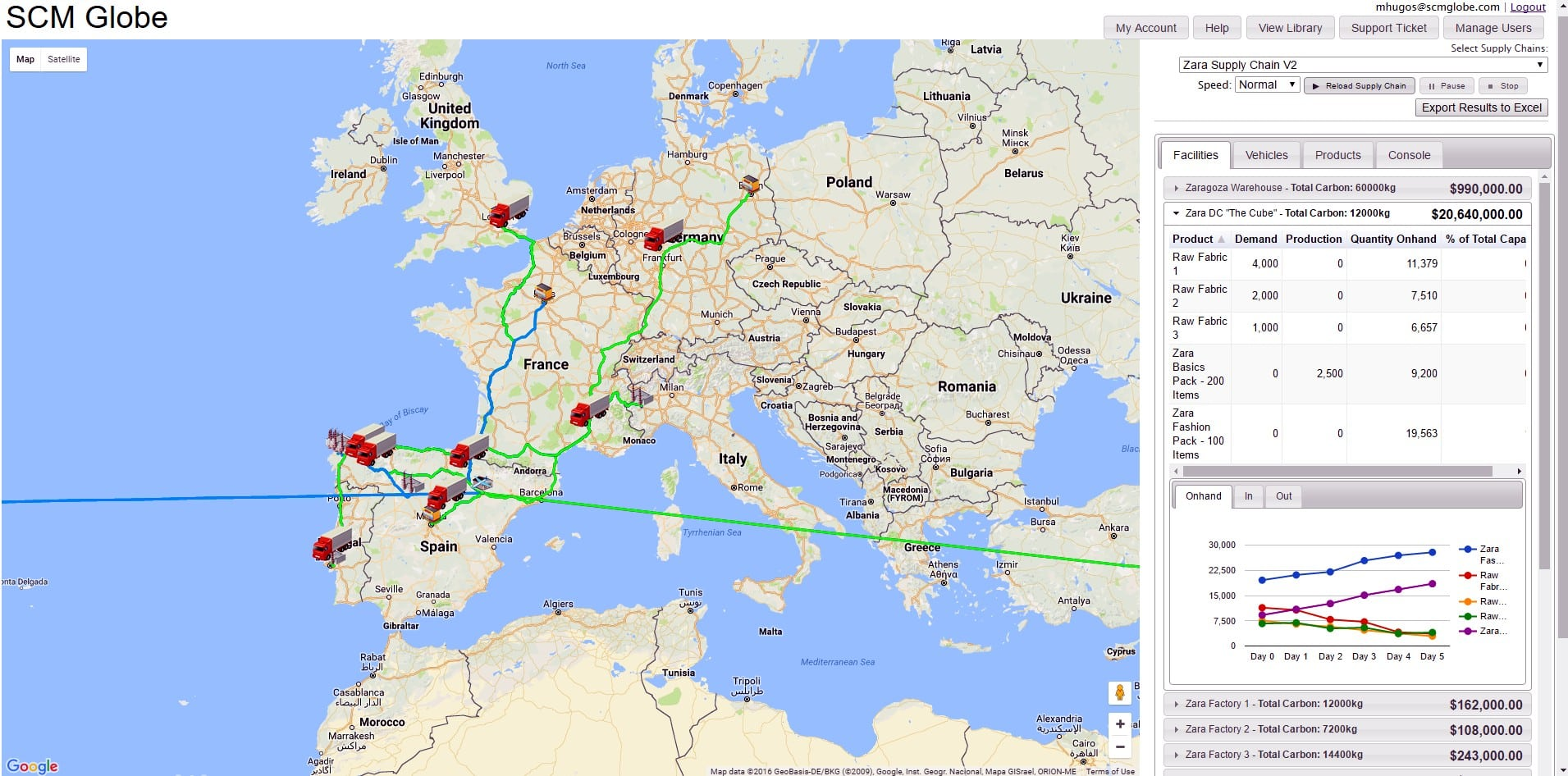 hight resolution of a map of europe with routes highlighted in green and computer generated images of semi