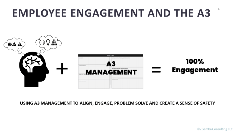 connection between A3 management and employee engagement