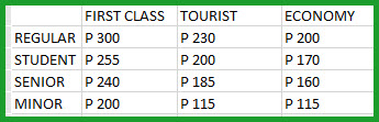 Weesam-Iloilo-to-Bacolod-Boat-Fare-Rates.