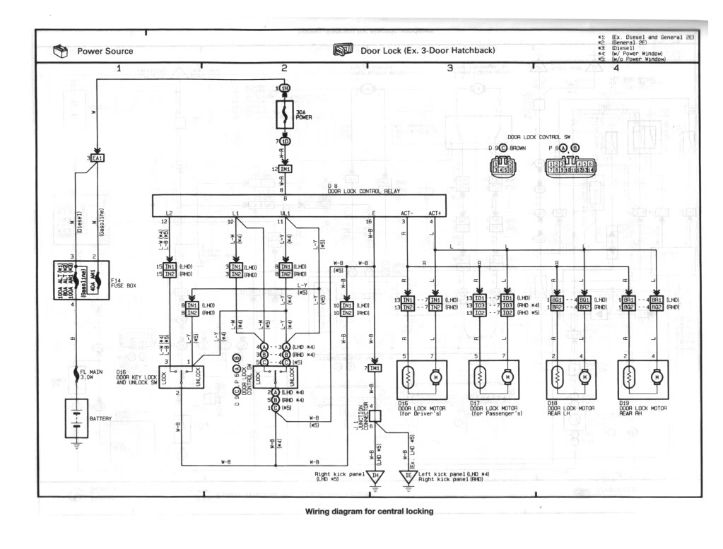hight resolution of central door locking wiring diagram wiring library source central locking switch diagram solved