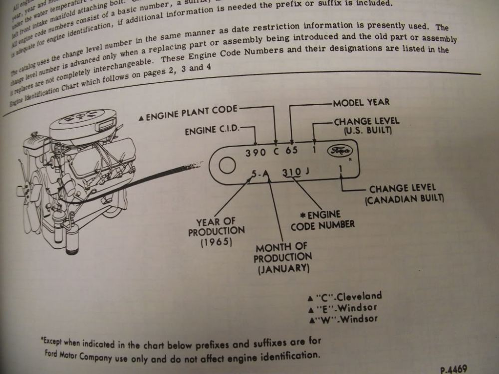 medium resolution of  components diagram 1989 ford f 150 4x4 58 engine diagram livermoredave on october 17th 2012 9 21 pm