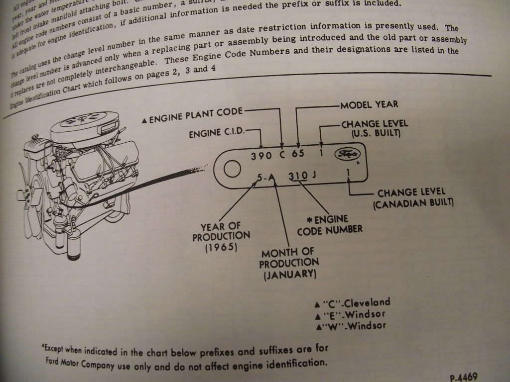 hight resolution of  components diagram 1989 ford f 150 4x4 58 engine diagram livermoredave on october 17th 2012 9 21 pm