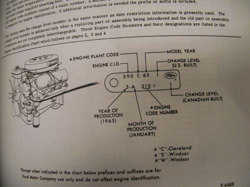 small resolution of  components diagram 1989 ford f 150 4x4 58 engine diagram livermoredave on october 17th 2012 9 21 pm