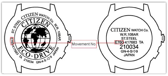 Citizen Eco-Drive Recharging Guide