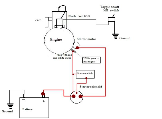 briggs and stratton generator wiring diagram briggs and stratton electric start wiring diagram  stratton electric start wiring diagram