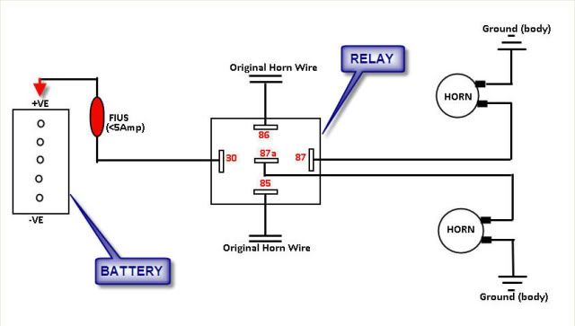 wiring diagram of a car horn 12v fuse panel schematic relay online nissan 5 wire