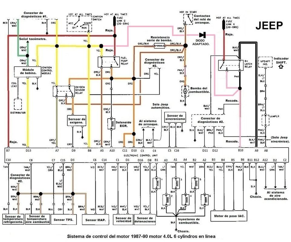 Imágenes, Diagramas Y Archivo Del Sitema Renix Jeep XJ 88-90