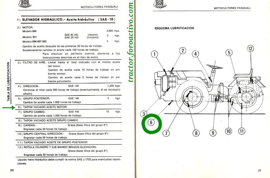 [Pasquali 980] Nivel aceite circuito hidráulico (solucionado)
