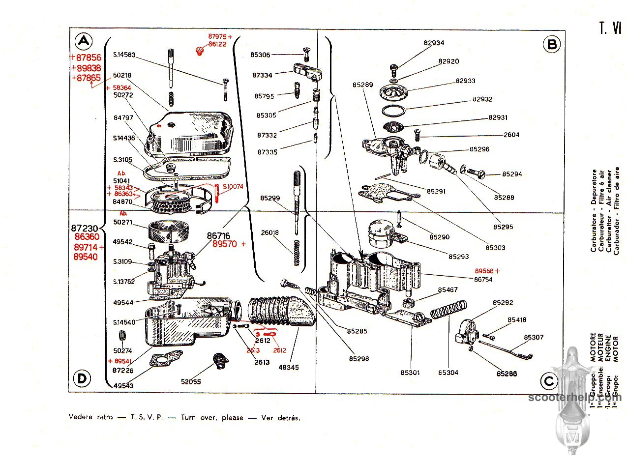 Fiche: Carburation