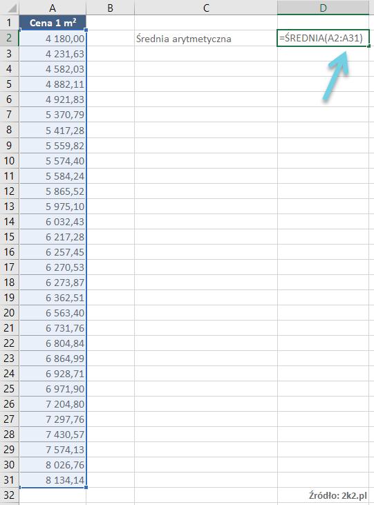 Średnia arytmetyczna w Excelu