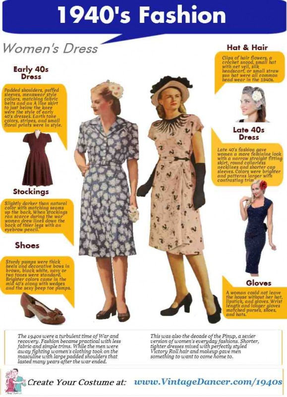 1940s fashion what did