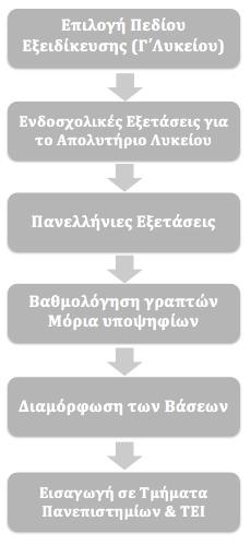 panellinies2