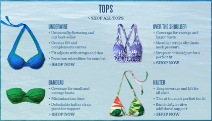 Tommy Bahama Swim Fit Guide for Tops