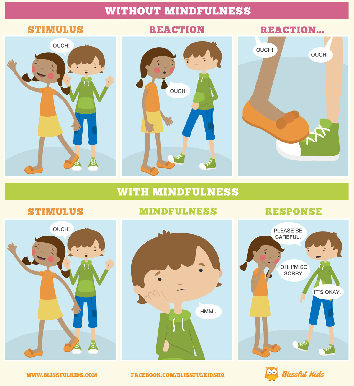 What Is Mindfulness And How To Explain It To Kids And Adults