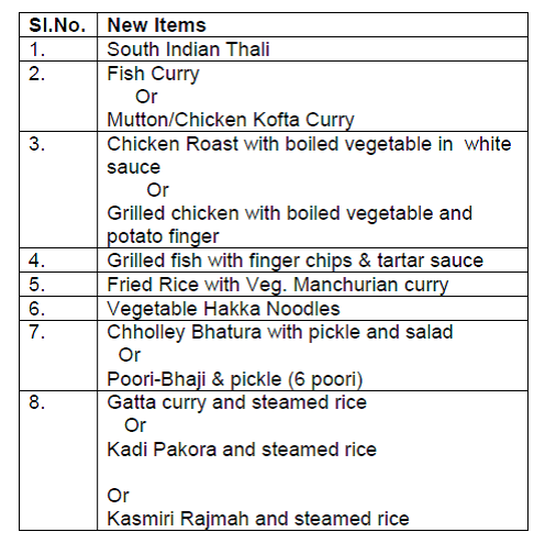 Indian Parliament Canteen Price List - New Food Items added in 2014