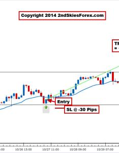 Eurjpy hr chart live price action trade oct  also trades eur jpy forex video rh ndskiesforex