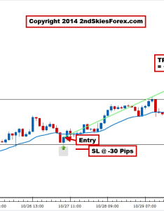 Live price action trade setup eurjpy ndskies forex also eur jpy charts hobit fullring rh
