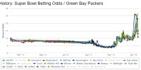 NFL: Which of the remaining 8 teams stand a chance for the ...