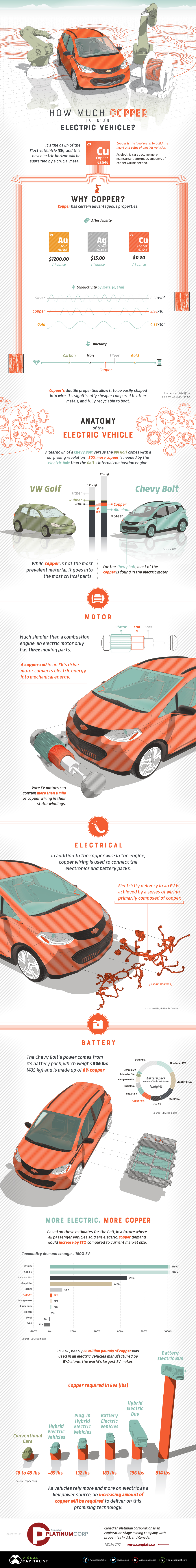 hight resolution of electrical wiring for automobile