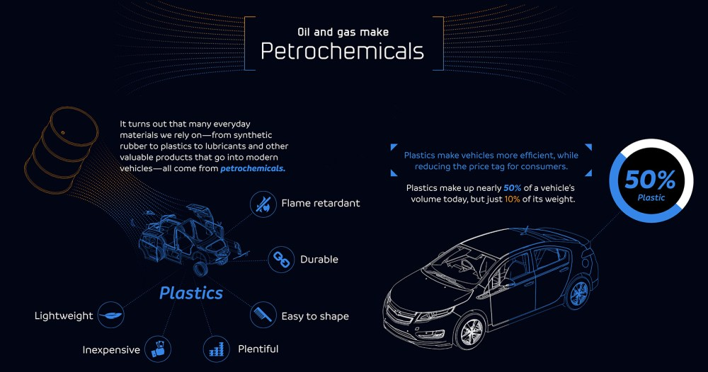 medium resolution of how much oil is in an electric vehicle