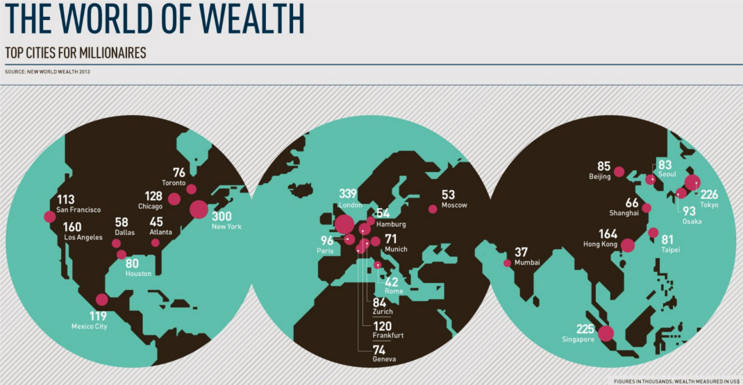 World of Wealth: The Top Cities for Millionaires