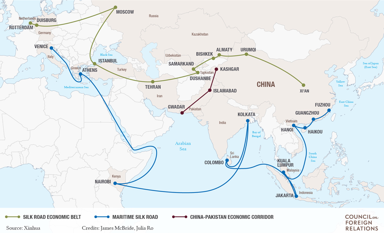 New Silk Road