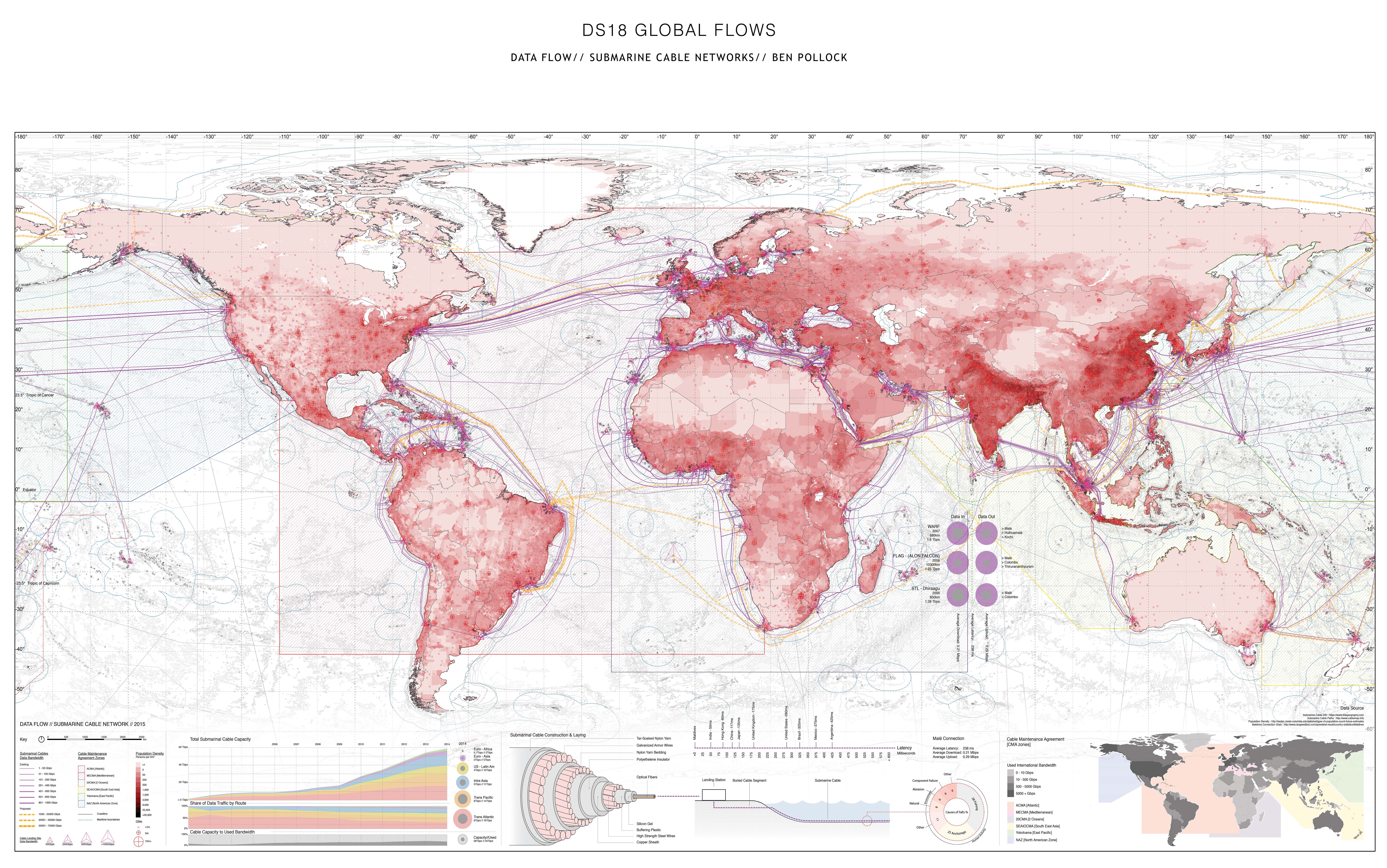 telecom network diagram microsoft dog brain map the world s of undersea cables business insider mapped